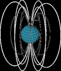 Magnetfeldgeräte nutzen magnetische Felder die auch auf der Erde vorkommen